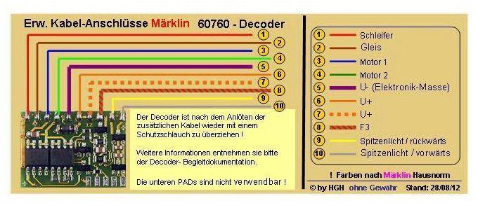 Märklin H0 lastgeregelter fx Decoder aus 60760 mit Beschreibung NEU