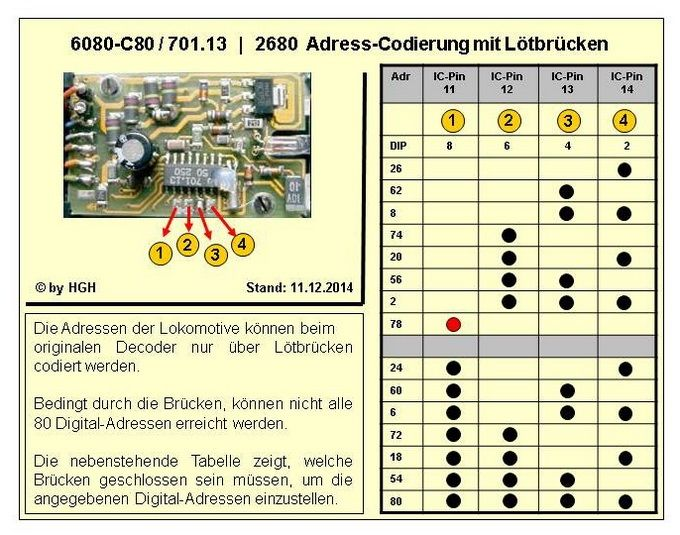 2680 delta address-codierung 680